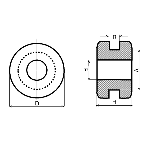 Round Grommets Cable Bushing Cable Routing Rubber